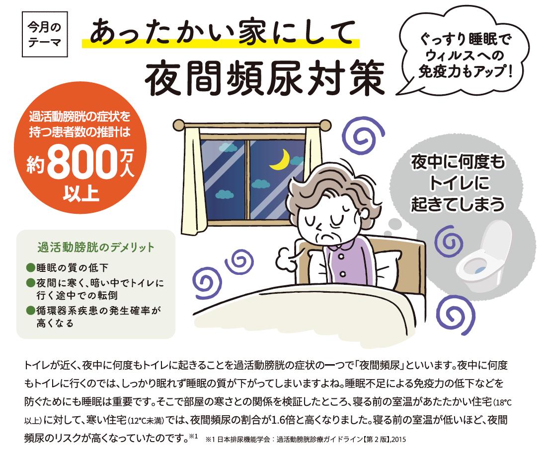 あったかい家にして夜間頻尿対策 窓工房テラムラのイベントキャンペーン 写真2